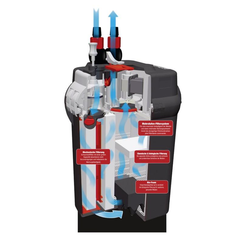 filtres électriques Fluval-306-isorinis-filtras-akvariumui