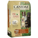 CANIDAE All Life Stages (Original)